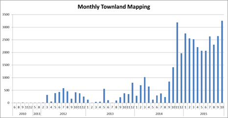 Townland mapping progress